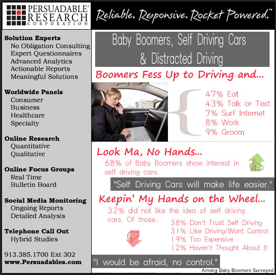 Baby Boomers & Self Driving Cars